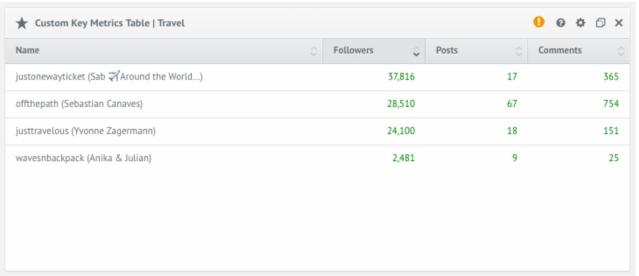 wersm-instagram-analytics-quintly-2
