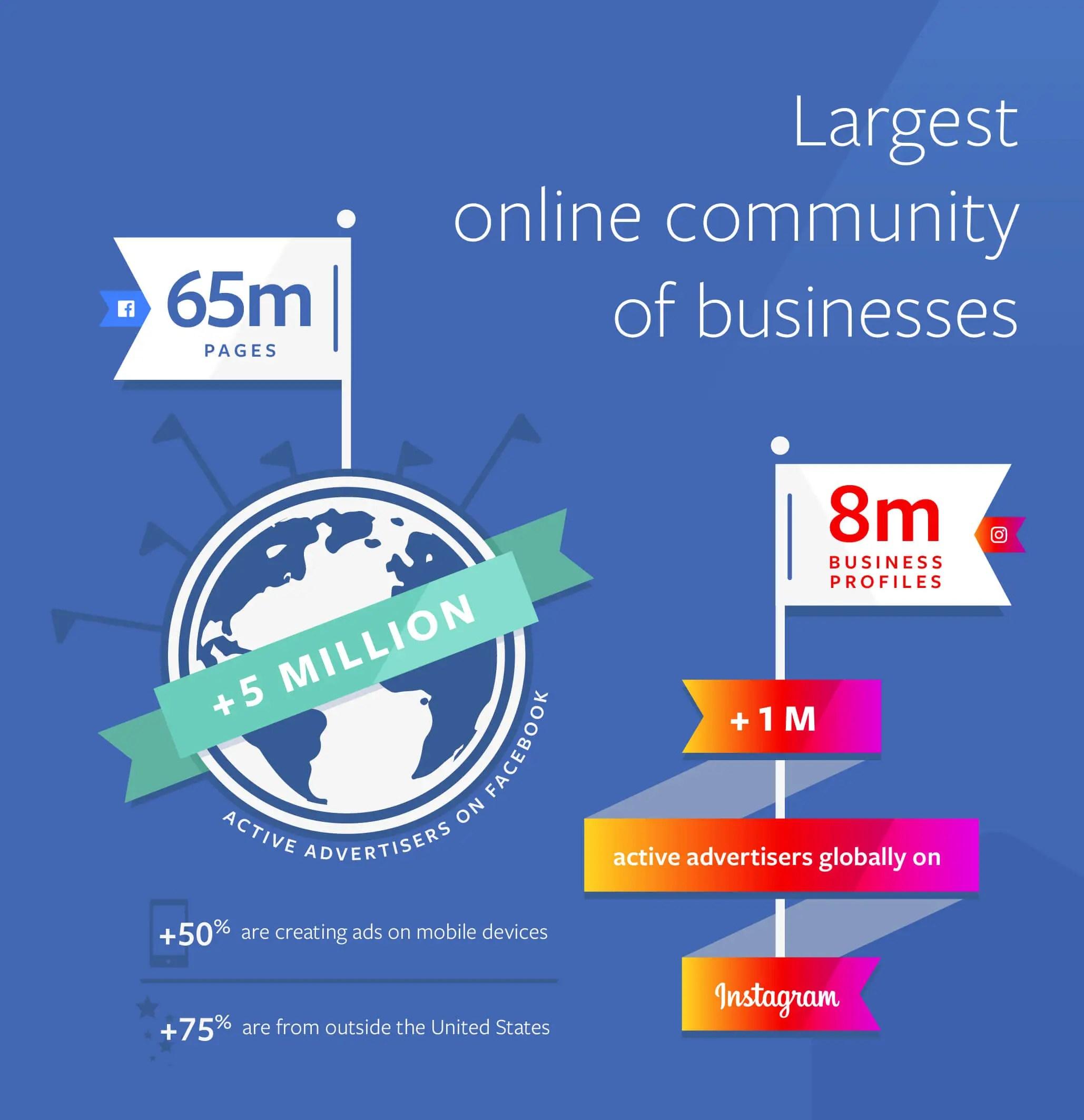 wersm-facebook-business-community