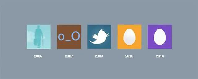 wersm-twitter-evolution-default-profile-picture