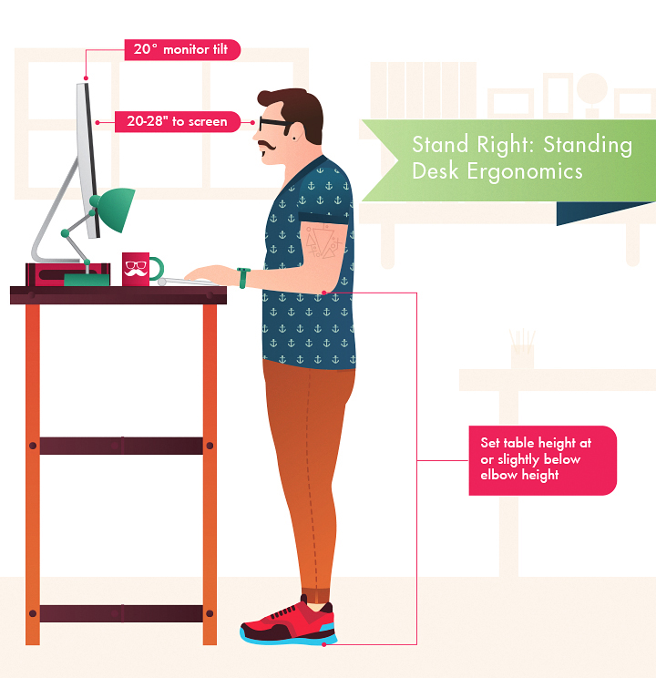 How To Choose The Perfect Standing Desk Lifestyle
