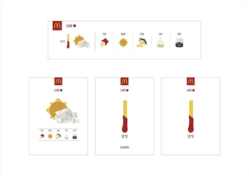 wersm-mcdonalds-live-weather-uk-infographic