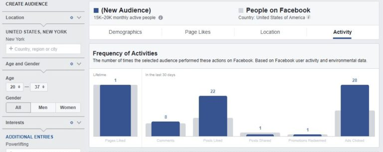 wersm-how-to-use-facebooks-audience-insights-to-find-and-get-to-know-audiences-filter-page-activity