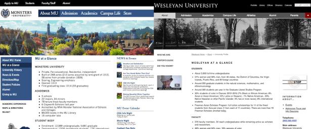 Monsters University verus Wesleyan University, At a Glance