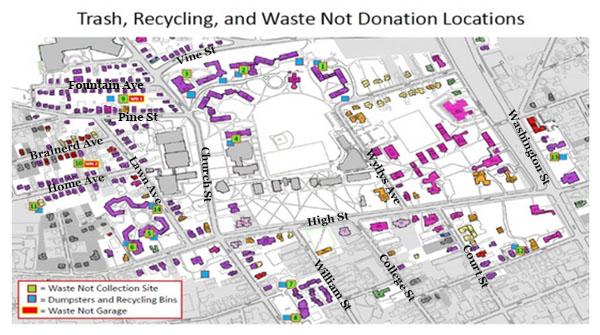WasteNot! Locations