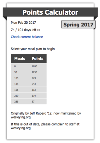 spring 2017 points calc