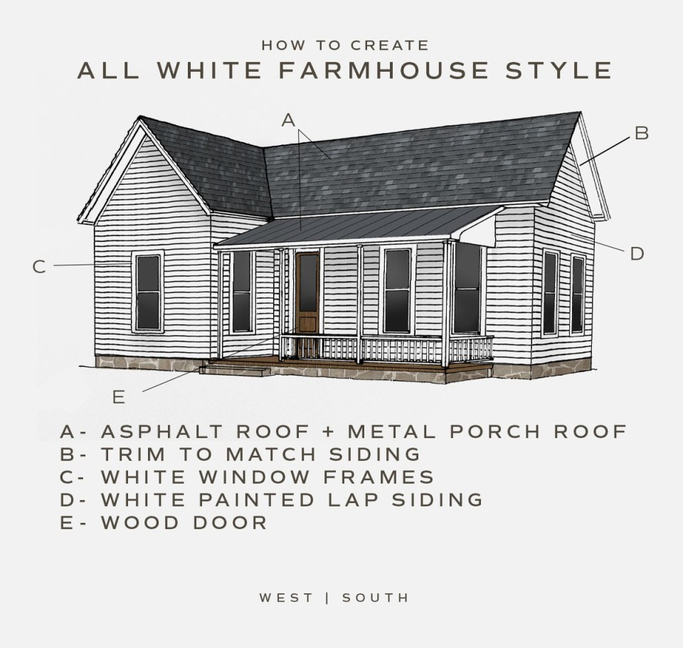 illustration of an all white farmhouse with an asphalt roof and metal porch roof, trim to match siding, white window frames, white painted lap siding, and a wood door