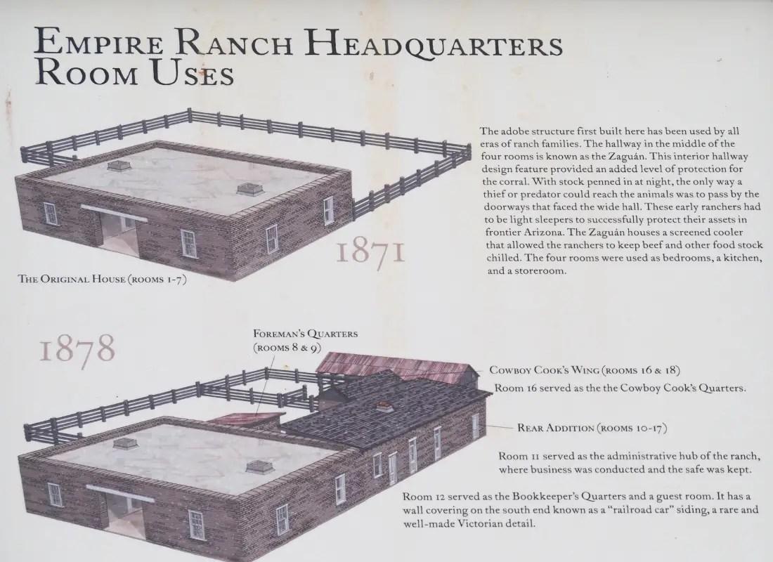 Empire Ranch AZ