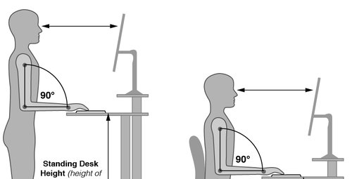 Correct neck position at office sitting or standing desk