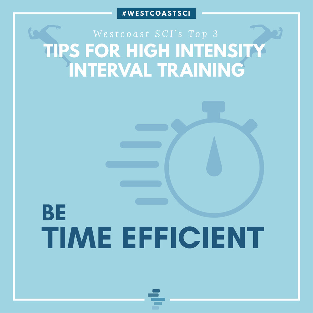 Be Time Efficient