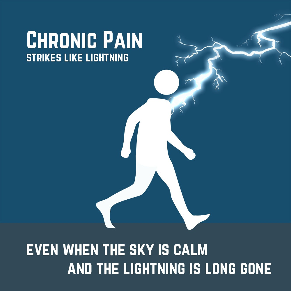 Chronic Pain strikes like lightning