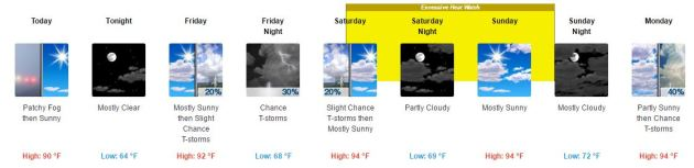 7 day weather forecast for western new jersey