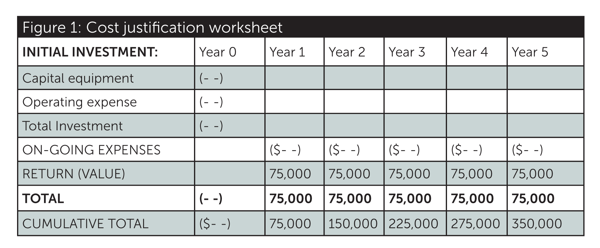 Cost Justification Template