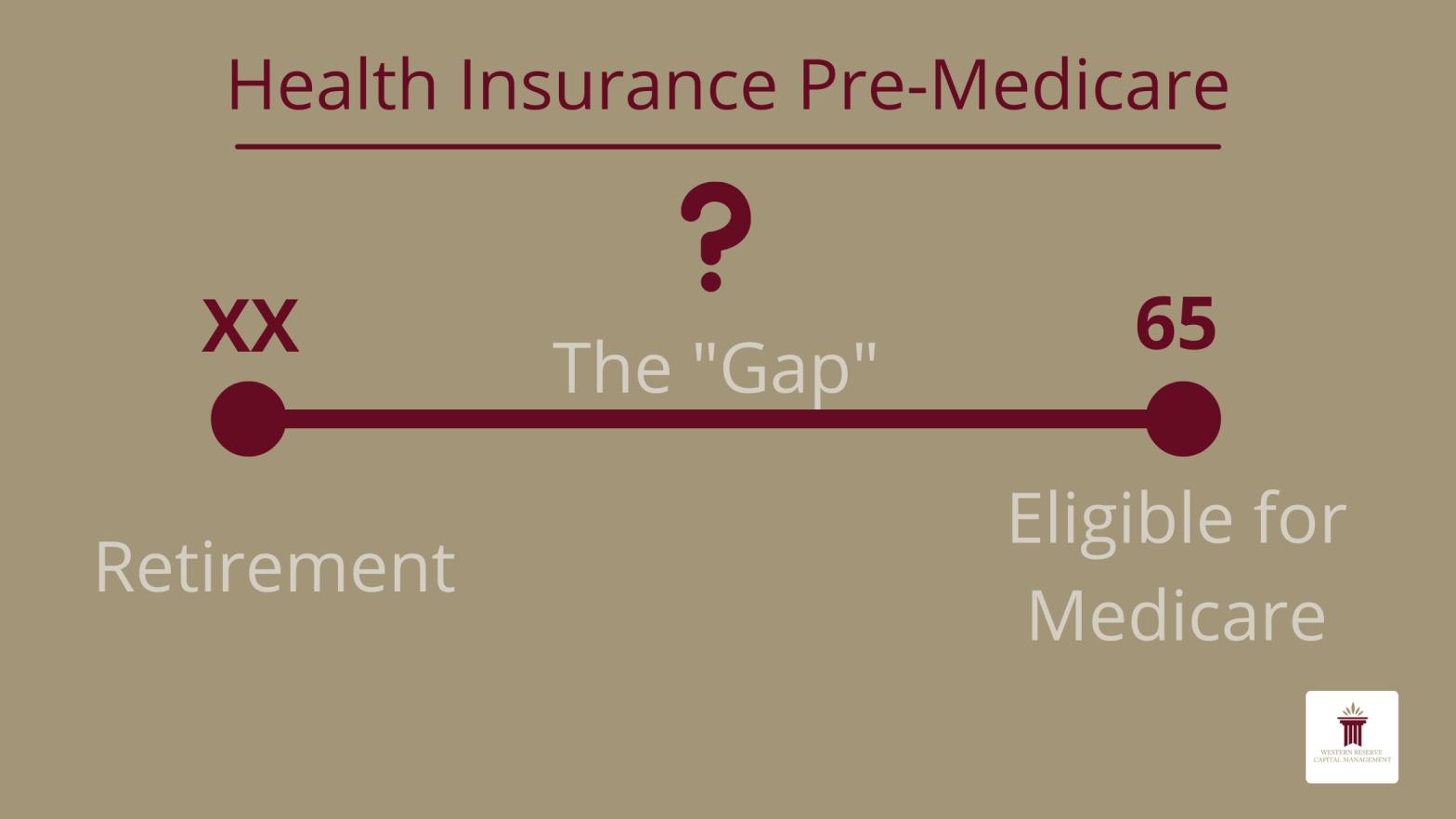 Health Insurance Pre-Medicare