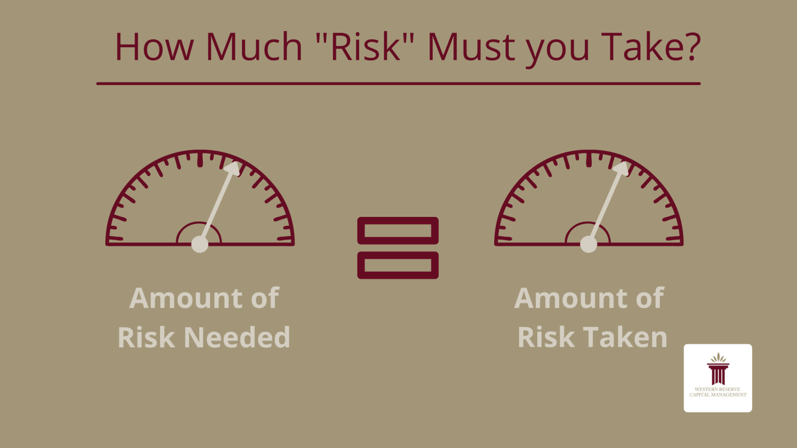 "How Much ""Risk""​ Must you Take?"