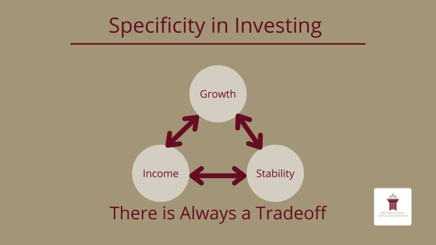 Specificity in Investing