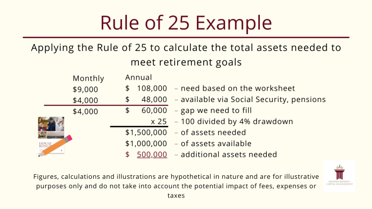 Rule of 25 Example