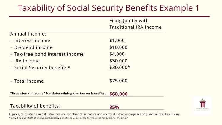 Taxability of Social Security Benefits Example
