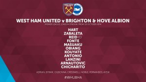 Media Player Ratings- How did West Ham's players fare against Brighton (H) 2017