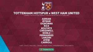 Post Match West Ham v Tottenham Carabao Cup Analysis, Match Report & Thoughts