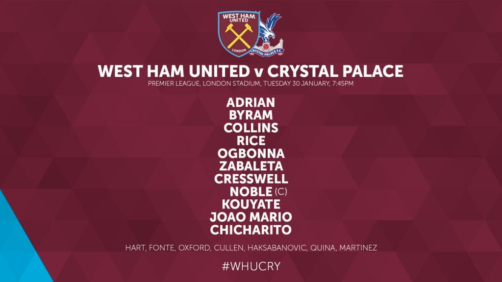 West Ham starting lineup vs Crystal Palace 2018