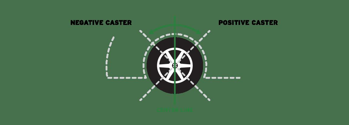 tire101-caster
