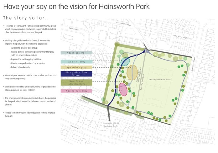 Farsley: Group's ambitious plans to improve Hainsworth Park