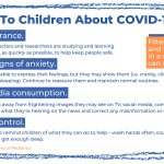 Talking to your children about COVID-19