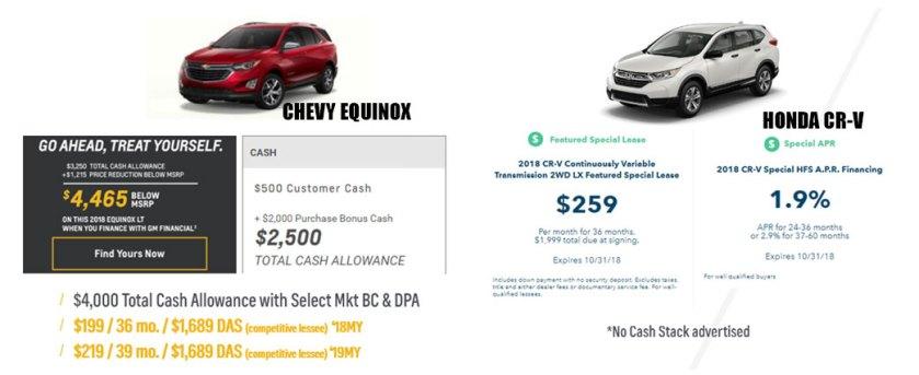 Chevy Equinox lease versus Honda CR-V