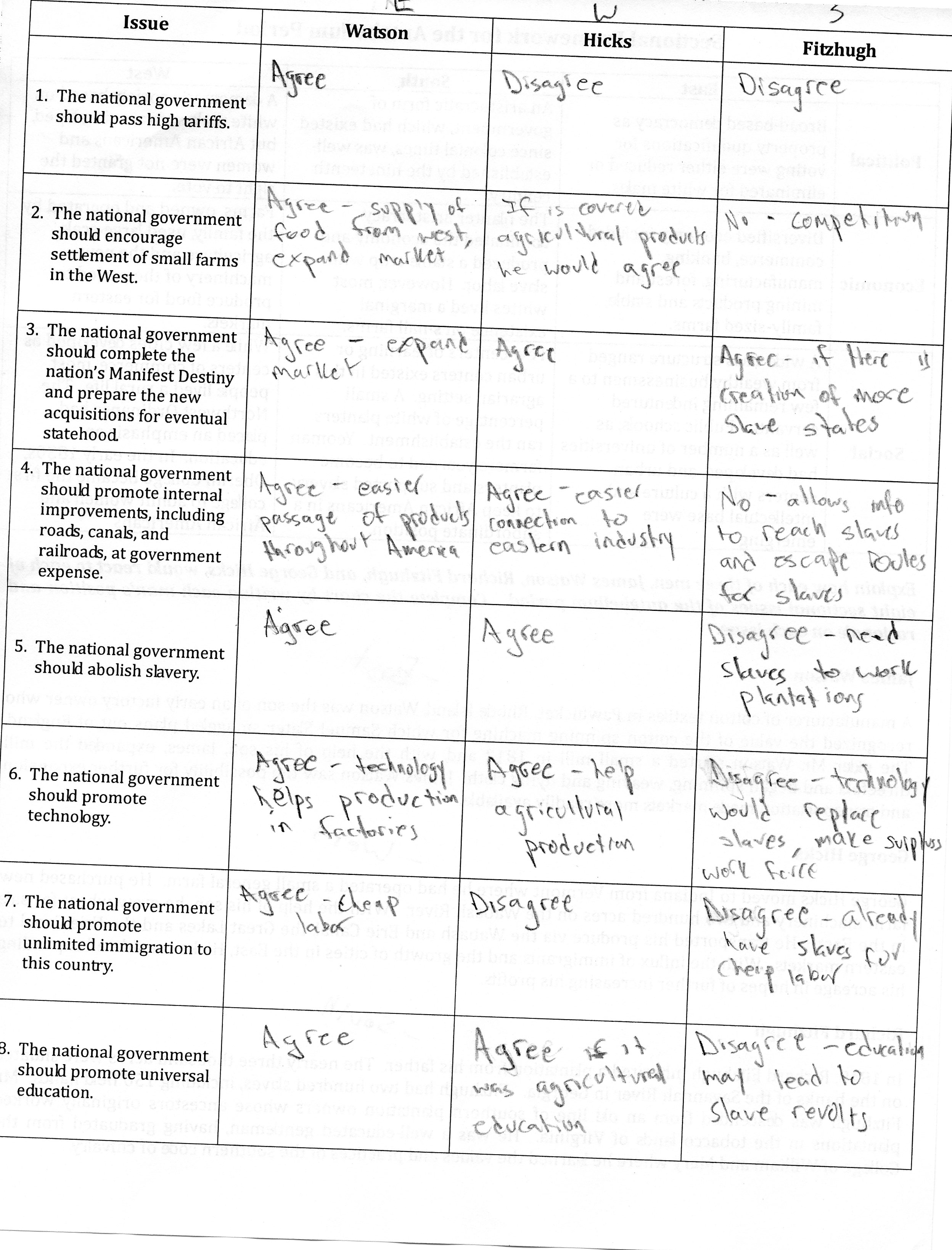 Immigration Worksheet Quizlet
