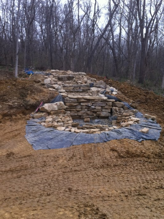 before waterfall feature is completed