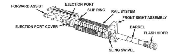 Upper receiver