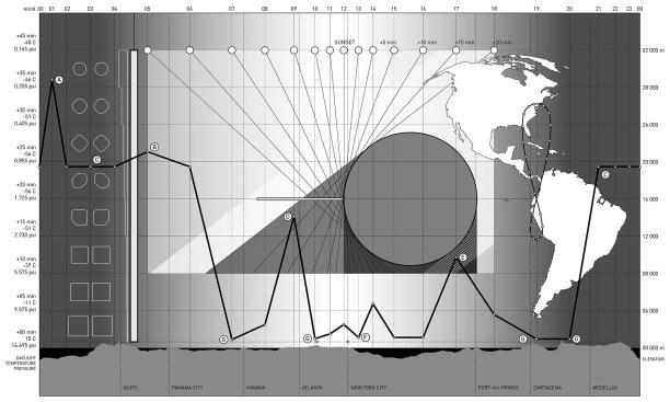 Analemma-UNROLLED-path-sunset22_2000
