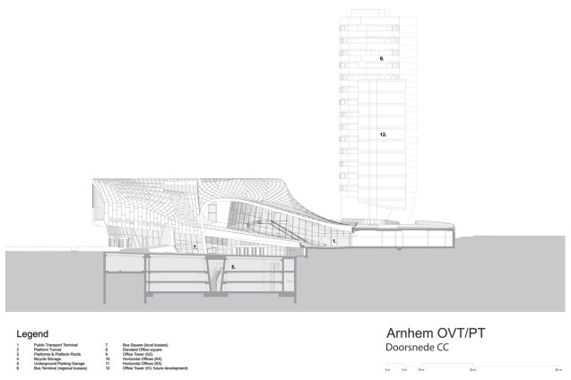 domus-12-unstudio-arnhem-central-station