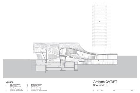 domus-14-unstudio-arnhem-central-station