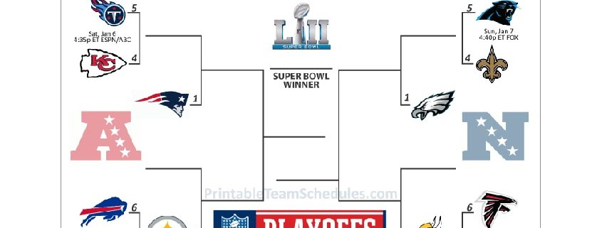 NFL 2018 Playoff Picture