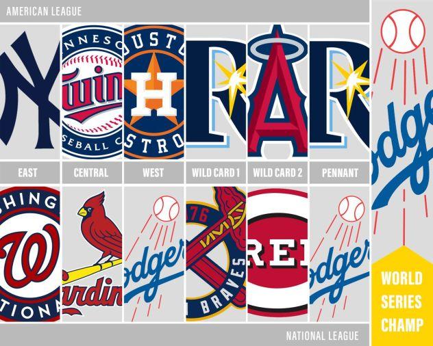 2020 MLB Playoffs Schedule