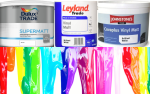 The Best Emulsion Paint in the UK!