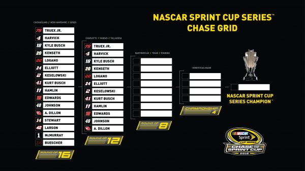 2016 Completed Chase Grid - Round of 12