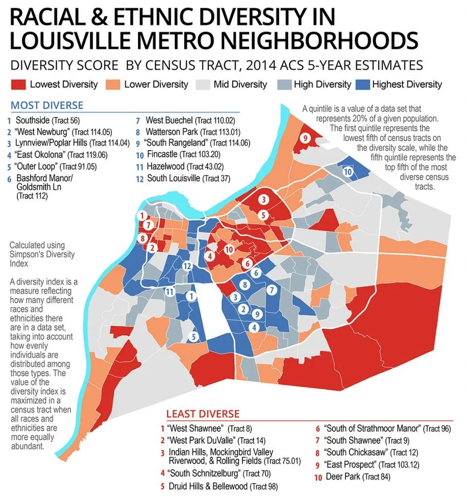 This map shows Louisville's most- and least-diverse neighborhoods.