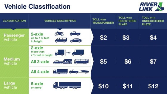 tolling breakdown