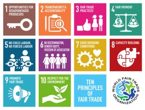 Fair Trade Principles Icons