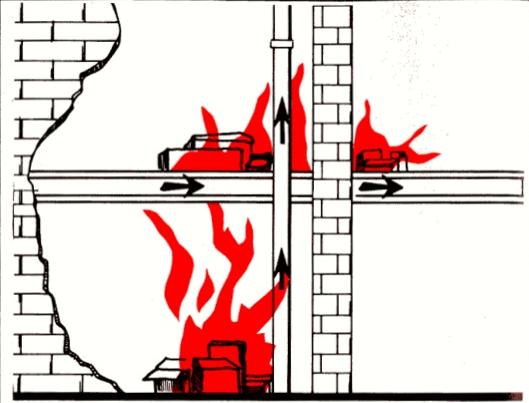 Transmici'on del fuego por conduccion