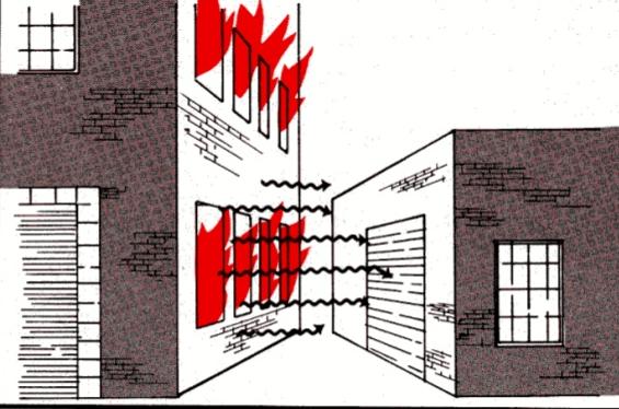 Transmición del fuego por radiacion