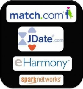 Internet Dating Sites