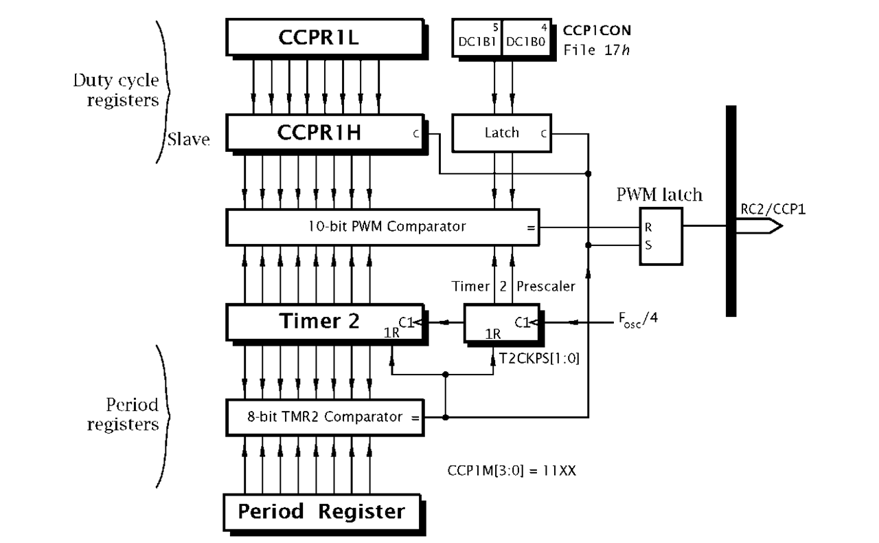 4 To 20ma Pwm | Wiring Diagram Database