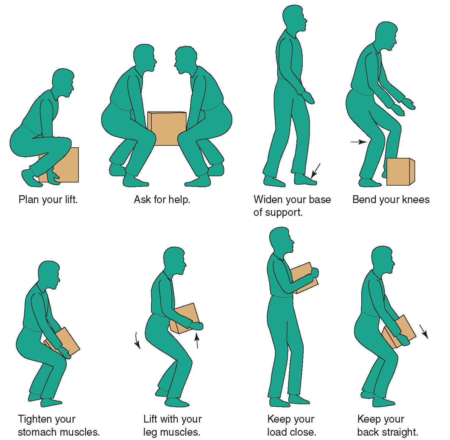 Body Mechanics Handouts Nursing