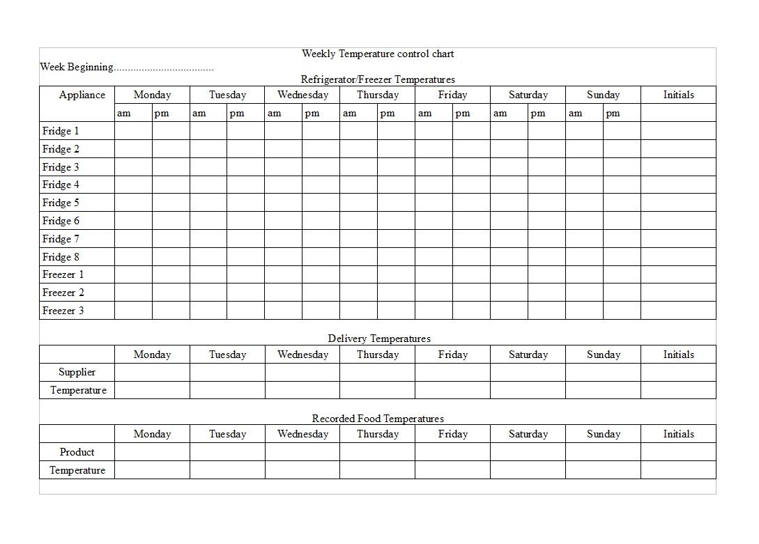 Haccp Worksheet Example