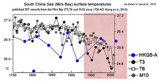 12 new papers provide robust evidence the earth was warmer during medieval times 15 - 12 New Papers Provide Robust Evidence The Earth Was Warmer During Medieval Times