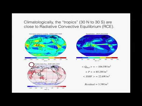 energetic constraints on model errors in precipitation - Energetic Constraints on Model Errors in Precipitation