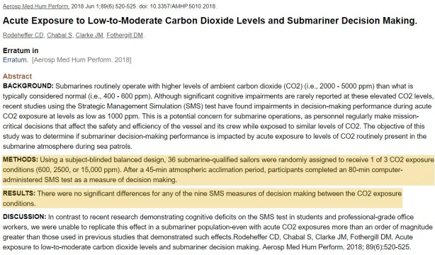 scientists humans perform as well or better when exposed to high 5000 15000 ppm vs low co2 concentrations 2 - Scientists: Humans Perform As Well Or Better When Exposed To High (5000-15000 ppm) vs. Low CO2 Concentrations